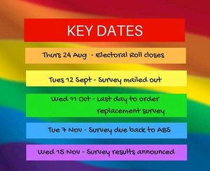 If you're not on the electoral roll yet or haven't updated your change of address, you only have until tomorrow to do so if you want to have your say in the same-sex marriage postal survey.